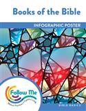 Bible Basic Infographic: Books of the Bible Download
