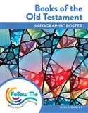 Bible Basic Infographic: Books of the Old Testament Download